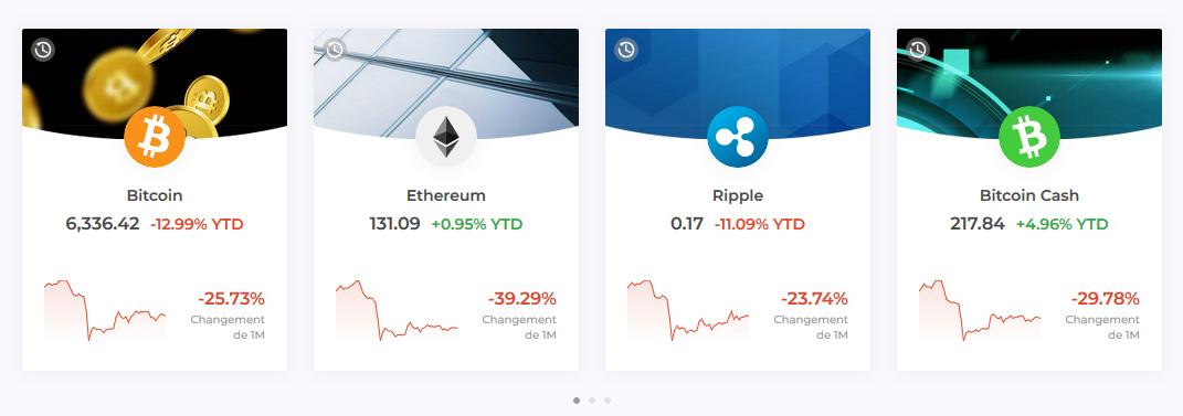 iqoption trader CRYPTO